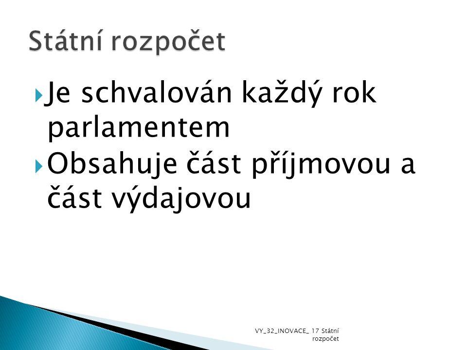  Je schvalován každý rok parlamentem  Obsahuje část příjmovou a část výdajovou VY_32_INOVACE_ 17 Státní rozpočet