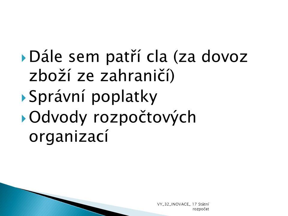  Dále sem patří cla (za dovoz zboží ze zahraničí)  Správní poplatky  Odvody rozpočtových organizací VY_32_INOVACE_ 17 Státní rozpočet