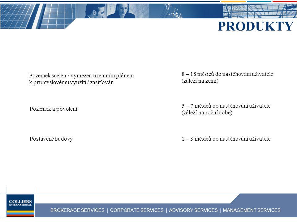 BROKERAGE SERVICES | CORPORATE SERVICES | ADVISORY SERVICES | MANAGEMENT SERVICES PRODUKTY Pozemek scelen / vymezen územním plánem k průmyslovému využití / zasíťován Pozemek a povolení Postavené budovy 8 – 18 měsíců do nastěhování uživatele (záleží na zemi) 5 – 7 měsíců do nastěhování uživatele (záleží na roční době) 1 – 3 měsíců do nastěhování uživatele