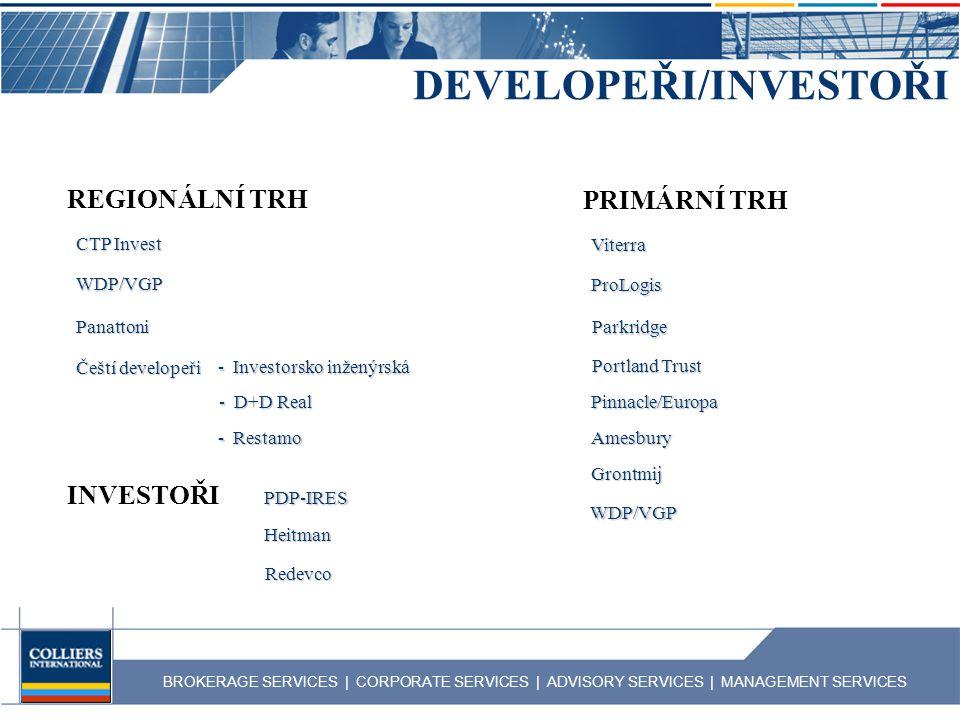 BROKERAGE SERVICES | CORPORATE SERVICES | ADVISORY SERVICES | MANAGEMENT SERVICES DEVELOPEŘI/INVESTOŘI REGIONÁLNÍ TRH CTP Invest WDP/VGP Panattoni Čeští developeři - Investorsko inženýrská - D+D Real - Restamo PRIMÁRNÍ TRH Viterra ProLogis Parkridge Portland Trust Pinnacle/Europa Amesbury Grontmij WDP/VGP INVESTOŘI PDP-IRES Heitman Redevco
