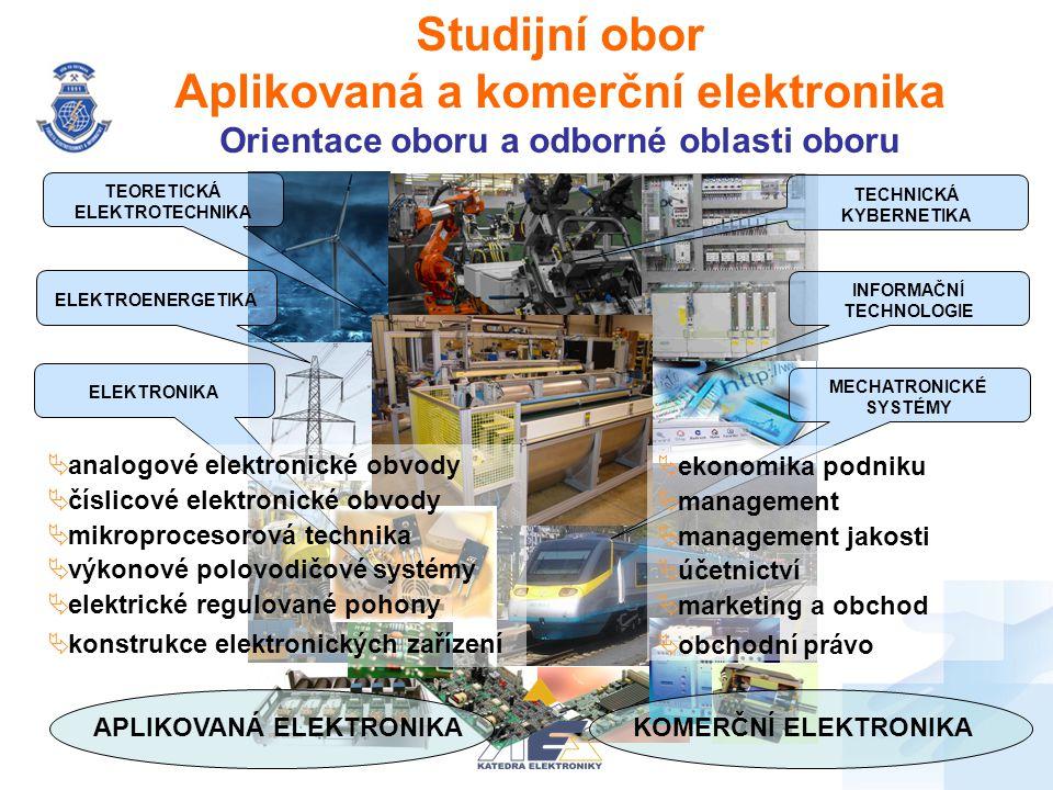 Studijní obor Aplikovaná a komerční elektronika Orientace oboru a odborné oblasti oboru APLIKOVANÁ ELEKTRONIKAKOMERČNÍ ELEKTRONIKA TEORETICKÁ ELEKTROTECHNIKA ELEKTROENERGETIKA ELEKTRONIKA INFORMAČNÍ TECHNOLOGIE TECHNICKÁ KYBERNETIKA MECHATRONICKÉ SYSTÉMY  analogové elektronické obvody  číslicové elektronické obvody  mikroprocesorová technika  výkonové polovodičové systémy  elektrické regulované pohony  konstrukce elektronických zařízení  ekonomika podniku  management  management jakosti  účetnictví  marketing a obchod  obchodní právo