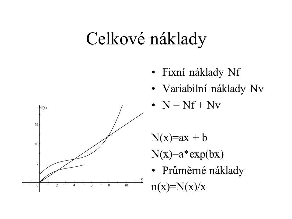 Celkové náklady Fixní náklady Nf Variabilní náklady Nv N = Nf + Nv N(x)=ax + b N(x)=a*exp(bx) Průměrné náklady n(x)=N(x)/x