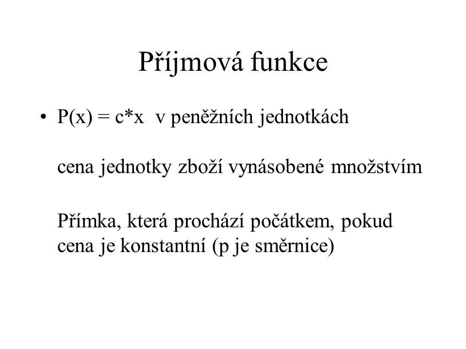 Příjmová funkce P(x) = c*x v peněžních jednotkách cena jednotky zboží vynásobené množstvím Přímka, která prochází počátkem, pokud cena je konstantní (