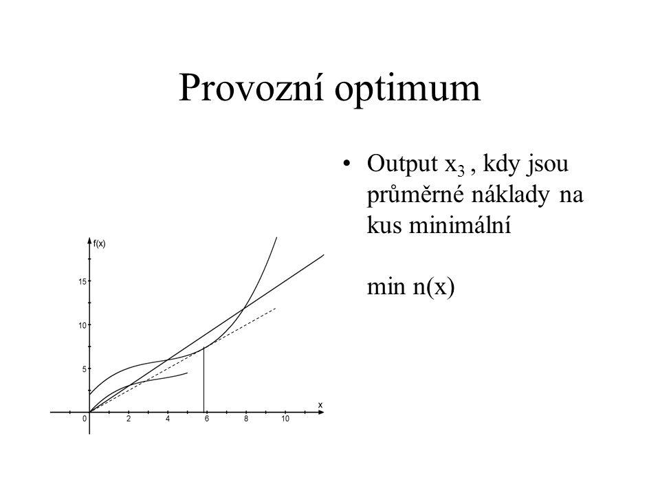 Provozní optimum Output x 3, kdy jsou průměrné náklady na kus minimální min n(x)