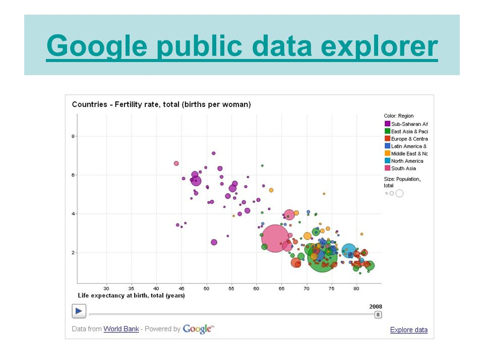 Google public data explorer