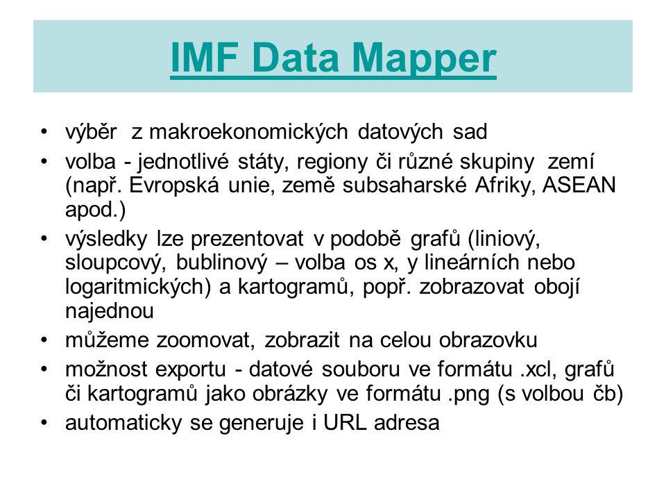 výběr z makroekonomických datových sad volba - jednotlivé státy, regiony či různé skupiny zemí (např.