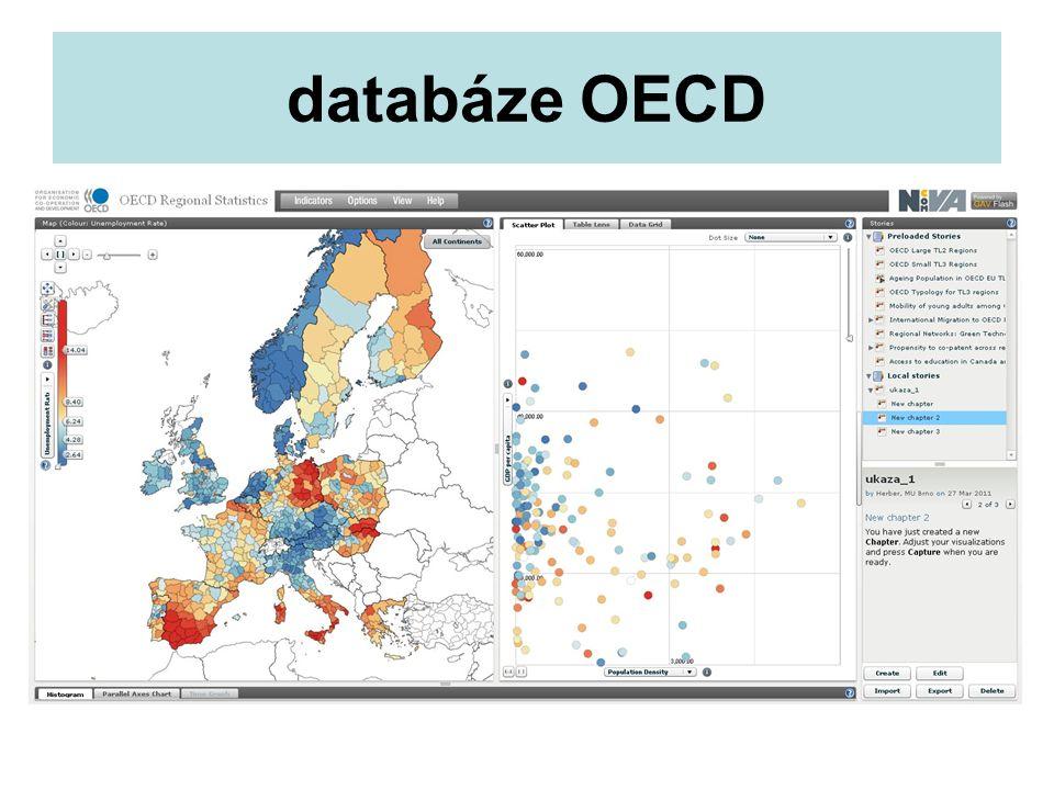 databáze OECD