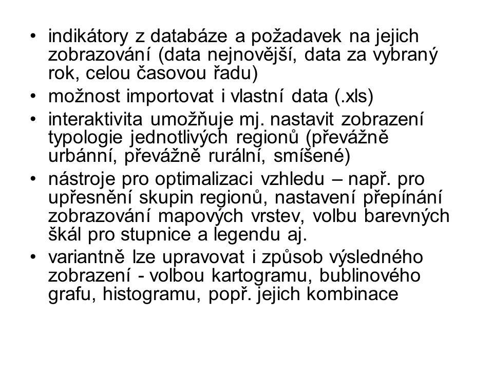 indikátory z databáze a požadavek na jejich zobrazování (data nejnovější, data za vybraný rok, celou časovou řadu) možnost importovat i vlastní data (.xls) interaktivita umožňuje mj.