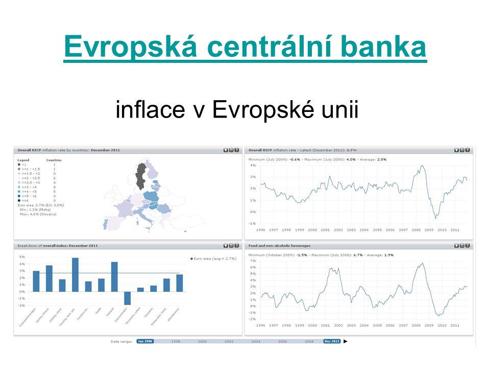 Evropská centrální banka inflace v Evropské unii