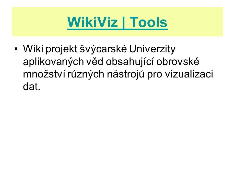 WikiViz | Tools Wiki projekt švýcarské Univerzity aplikovaných věd obsahující obrovské množství různých nástrojů pro vizualizaci dat.
