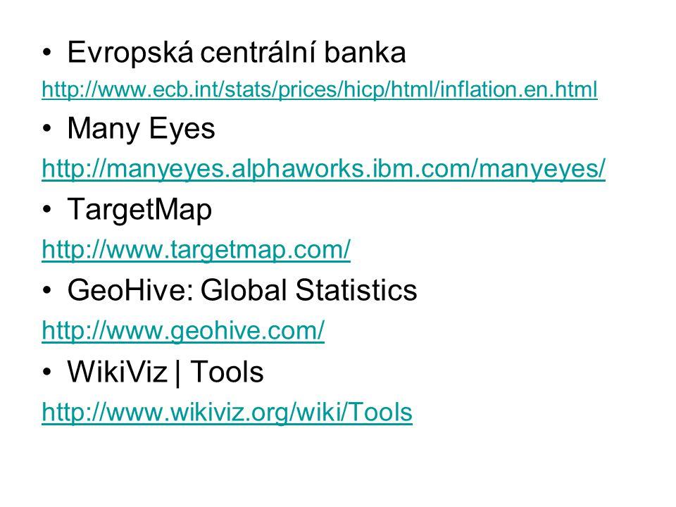 Evropská centrální banka http://www.ecb.int/stats/prices/hicp/html/inflation.en.html Many Eyes http://manyeyes.alphaworks.ibm.com/manyeyes/ TargetMap http://www.targetmap.com/ GeoHive: Global Statistics http://www.geohive.com/ WikiViz | Tools http://www.wikiviz.org/wiki/Tools
