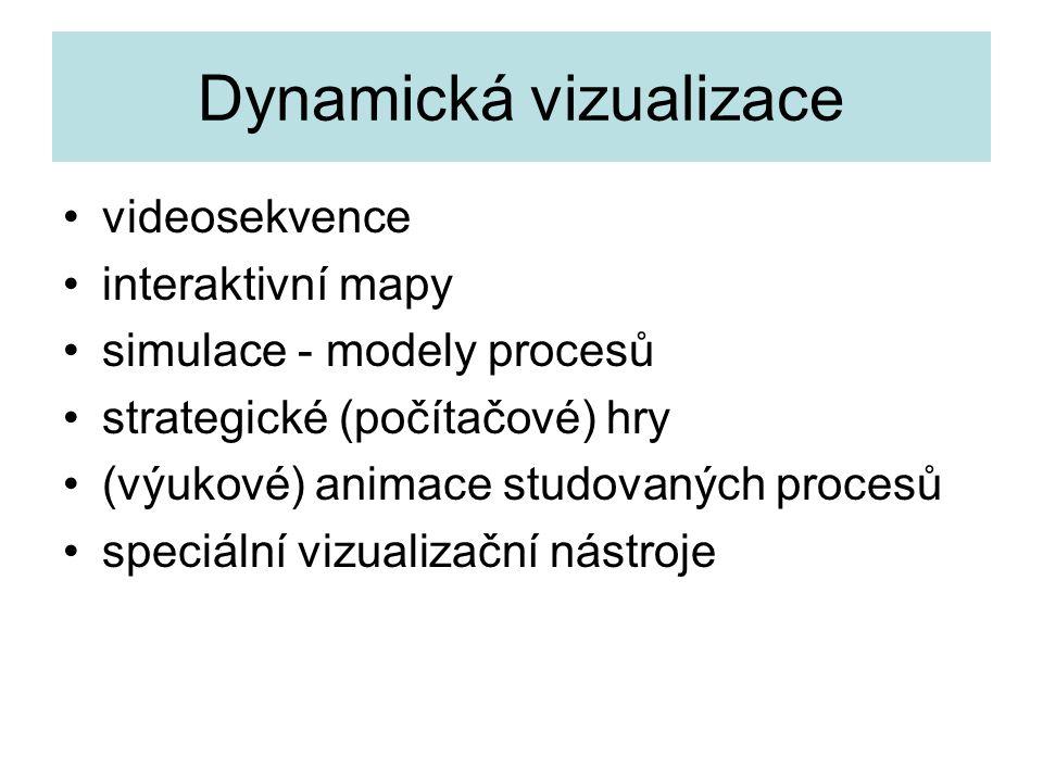 Dynamická vizualizace videosekvence interaktivní mapy simulace - modely procesů strategické (počítačové) hry (výukové) animace studovaných procesů speciální vizualizační nástroje