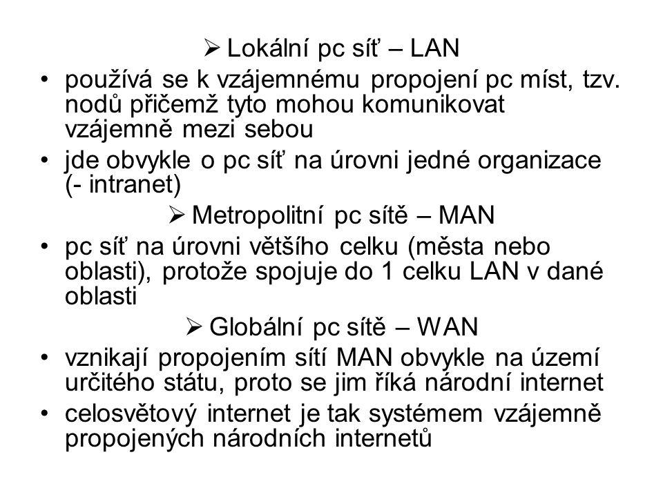Serverové počítače obsluhují ostatní pc v síti LAN, tvoří mezičlánek mezi klienty a internetem, ale současně plní v LAN další funkce (správa informační databáze podniků, sdílení programů a dat, tisové služby apod.) uživatelé prostřednictvím klientských pc žádají odpovídající serverový pc o služby a ten tyto služby provádí