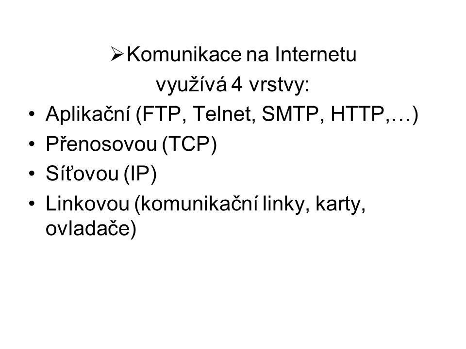 Servery obecné označení pro počítač, který poskytuje nějaké služby nebo počítačový program, který tyto služby realizuje v unixových systémech je označován jako démon (anglicky daemon), v Microsoft Windows pak jako služba (anglicky service) služby serveru mohou být nabízeny v rámci jednoho počítače (lokálně) nebo více počítačům pomocí počítačové sítě (síťové služby) lokální službou může být např.