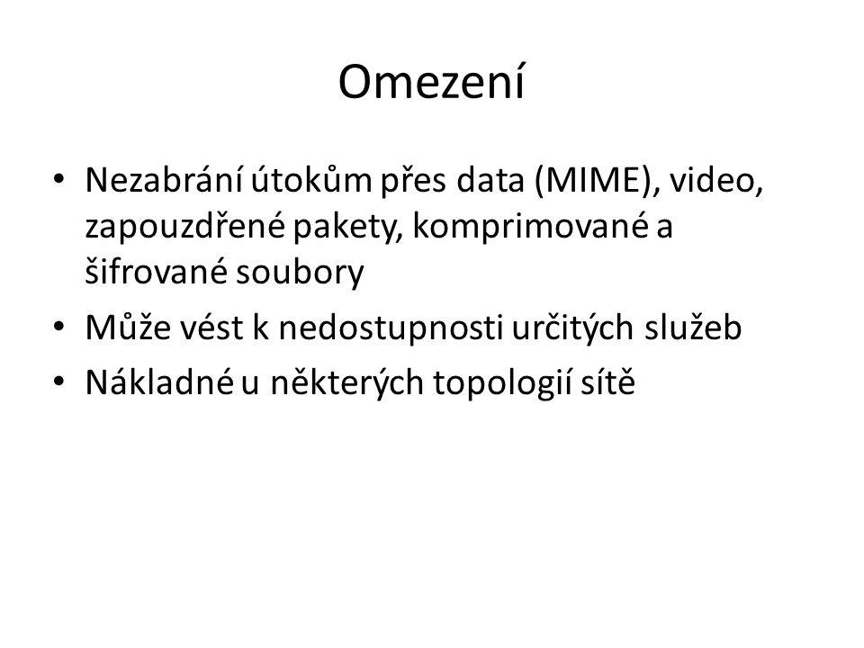 Omezení Nezabrání útokům přes data (MIME), video, zapouzdřené pakety, komprimované a šifrované soubory Může vést k nedostupnosti určitých služeb Nákladné u některých topologií sítě