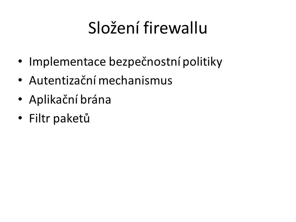 Složení firewallu Implementace bezpečnostní politiky Autentizační mechanismus Aplikační brána Filtr paketů