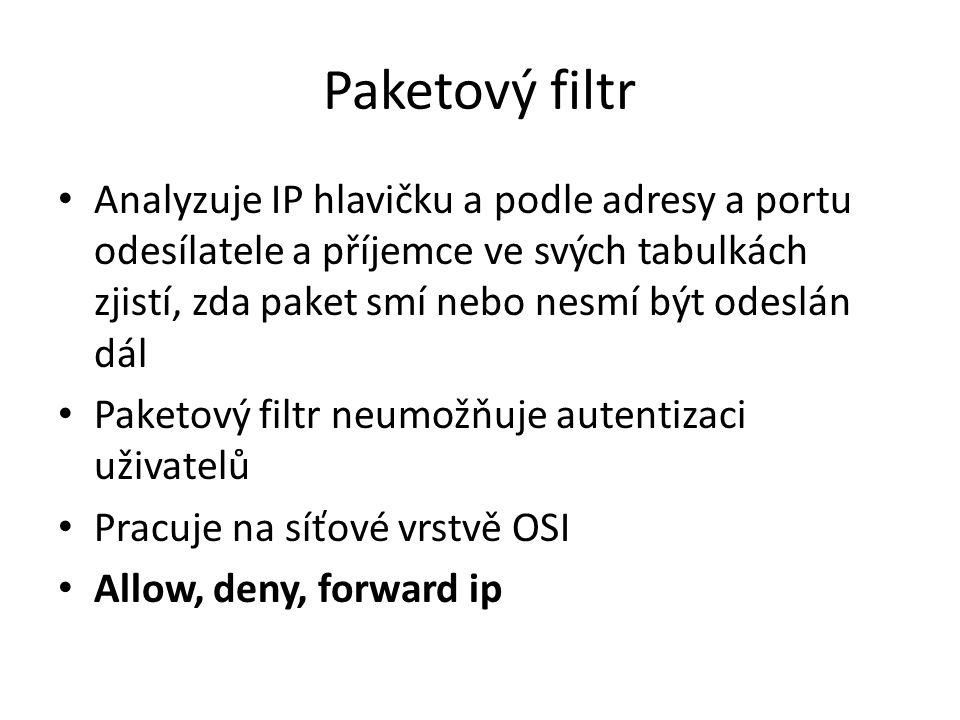 Paketový filtr Analyzuje IP hlavičku a podle adresy a portu odesílatele a příjemce ve svých tabulkách zjistí, zda paket smí nebo nesmí být odeslán dál Paketový filtr neumožňuje autentizaci uživatelů Pracuje na síťové vrstvě OSI Allow, deny, forward ip