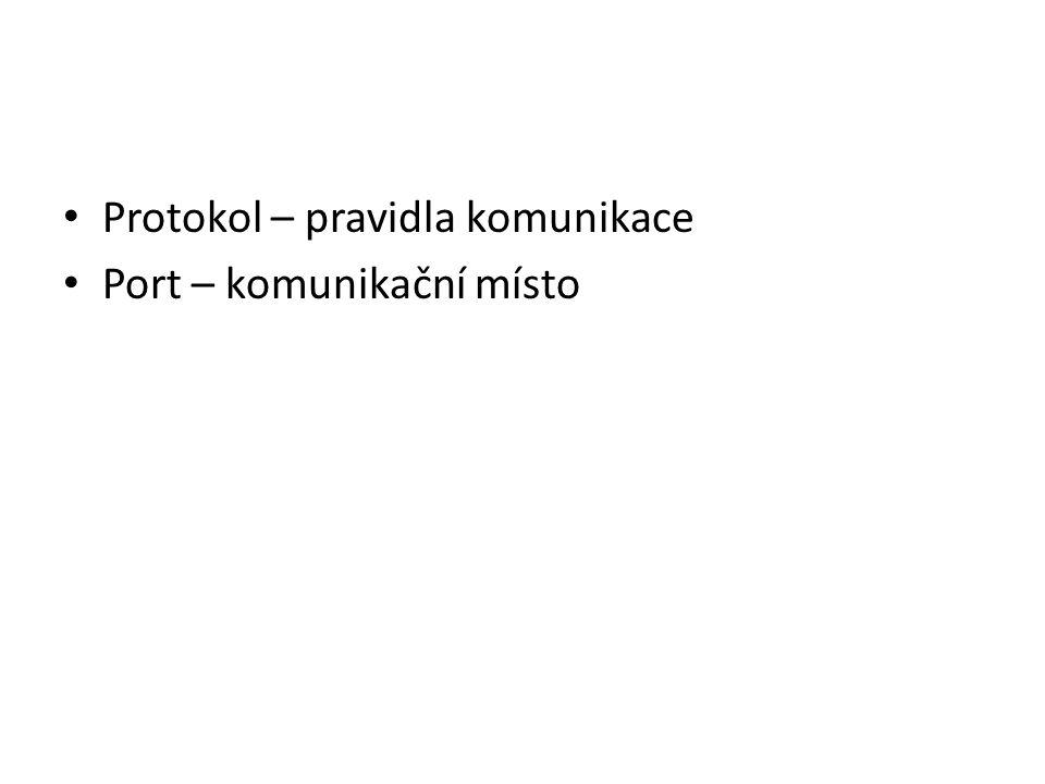 Protokol – pravidla komunikace Port – komunikační místo