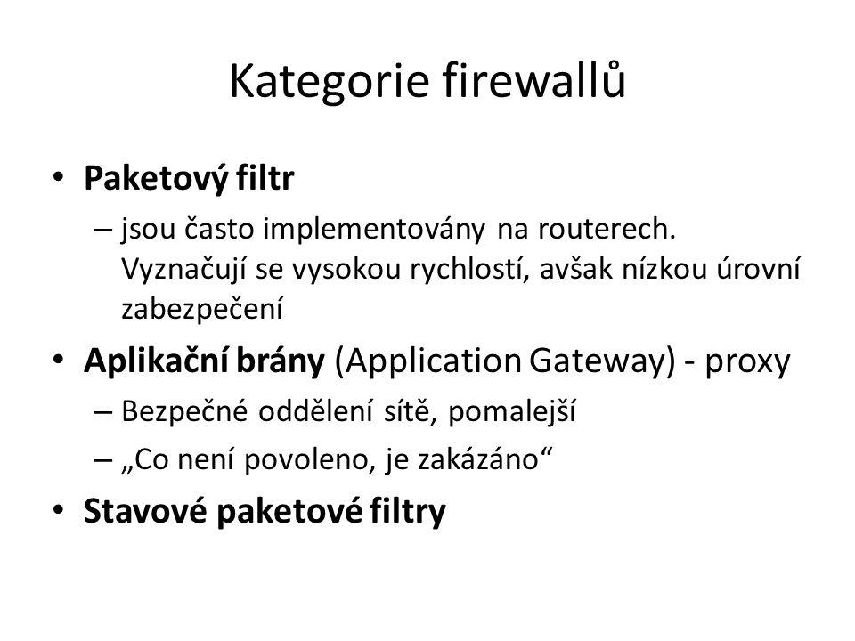 Kategorie firewallů Paketový filtr – jsou často implementovány na routerech. Vyznačují se vysokou rychlostí, avšak nízkou úrovní zabezpečení Aplikační