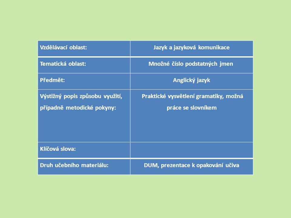 Vzdělávací oblast:Jazyk a jazyková komunikace Tematická oblast:Množné číslo podstatných jmen Předmět:Anglický jazyk Výstižný popis způsobu využití, případně metodické pokyny: Praktické vysvětlení gramatiky, možná práce se slovníkem Klíčová slova: Druh učebního materiálu:DUM, prezentace k opakování učiva