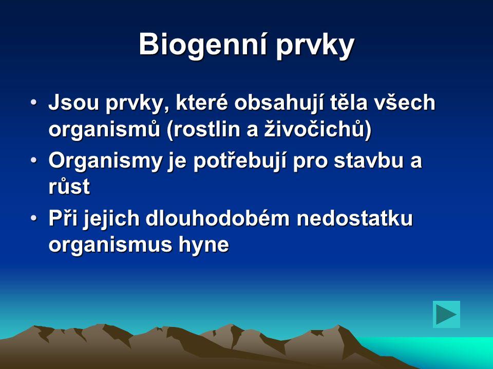 Biogenní prvky Mezi biogenní prvky patří: C - uhlíkC - uhlík H - vodíkH - vodík O - kyslíkO - kyslík N - dusíkN - dusík P - fosforP - fosfor S - síraS - síra