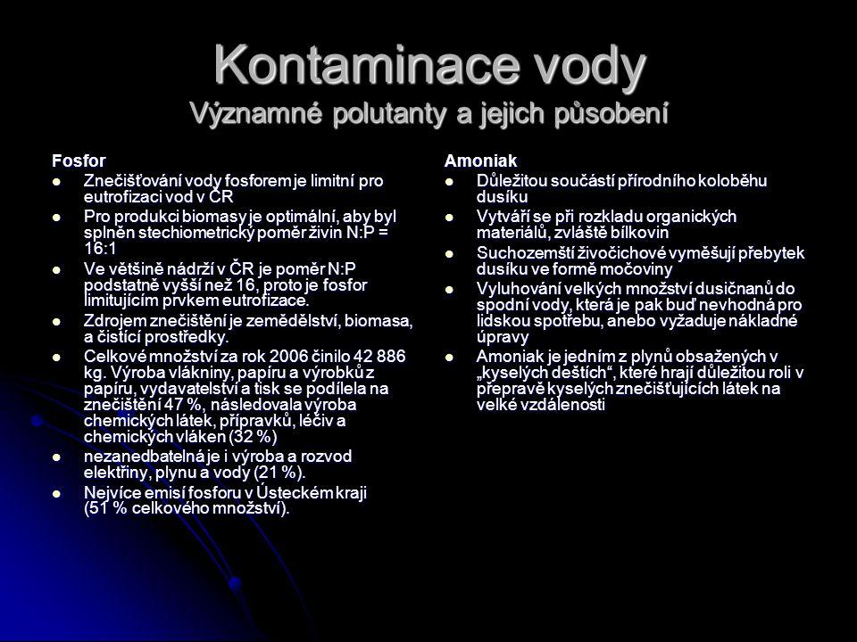 Kontaminace vody Významné polutanty a jejich působení Fosfor Znečišťování vody fosforem je limitní pro eutrofizaci vod v ČR Znečišťování vody fosforem