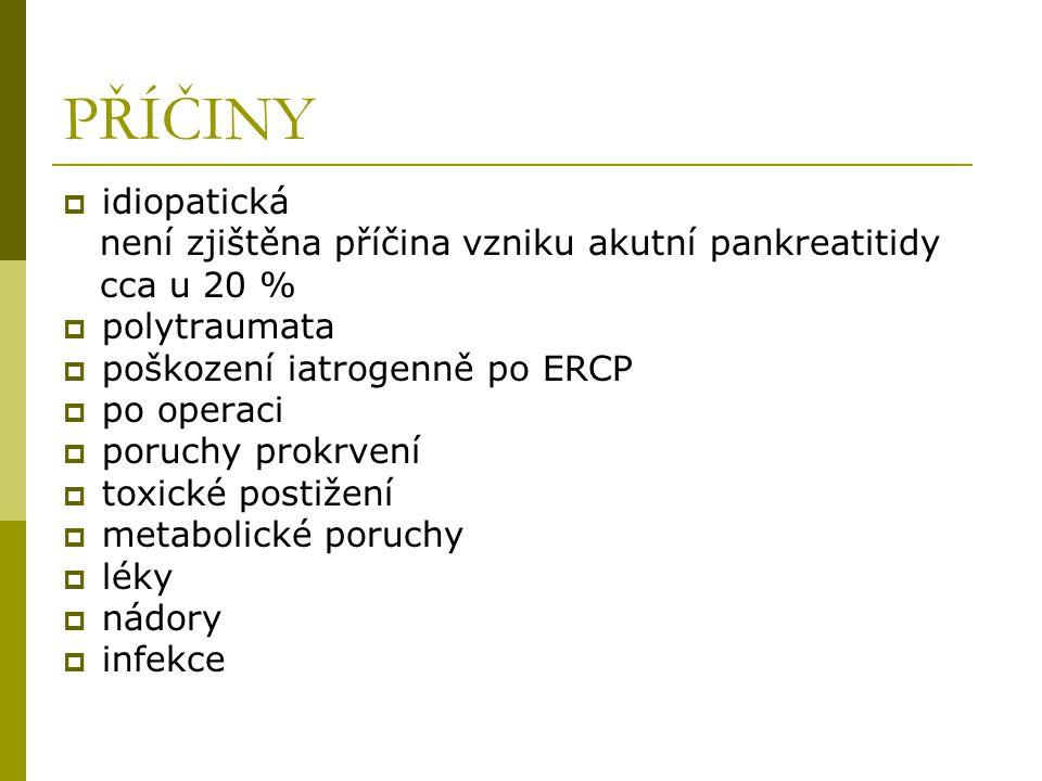 KLASIFIKACE  edematozní pankreatitida mírná forma provázená zánětem žlázy s edémem jen mikroskopické okrsky nekrozy a nekróza okolního tuku  nekrotizující pankreatitida těžká forma doprovázená selháním orgánů lokální komplikace (nekróza, absces, pseudocysta) systémové komplikace (porucha metabolismu, DIC)