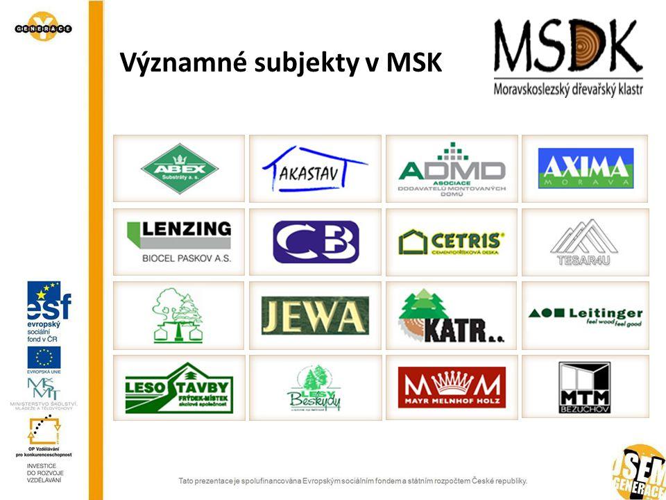 Významné subjekty v MSK