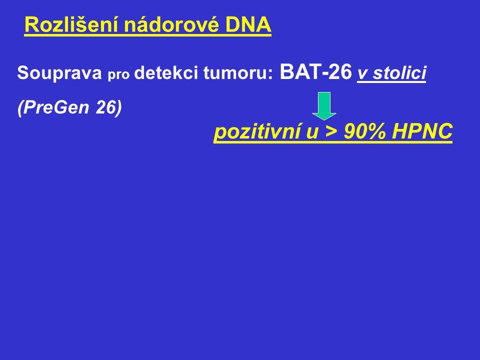 Možnosti detekce rizika Mutace APC, K-ras, p53 genů….u většiny Aneuploidie s delecí raménka chromosomu 1p, 5q, 8p, 18q, 17p u 85 % Diploidie (15 %) s mutací BAT-26 ….