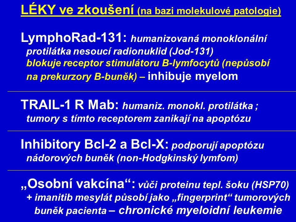 Anti-iniciace Anti-promoce, anti-proliferace * alterace metabo- lismu kancerogenu * podpora detoxikace kancerogenu * podpora opravy DNA * odstranění elektrofil- ních látek a reaktiv- ních forem kyslíku * odstranění reaktivních forem kyslíku * ovlivnění genové exprese * potlačování zánětlivé reakcre * potlačení proliferace * indukce diferenciace * navození apoptózy * podpora imunity * omezení angiogeneze nádorové buňkypreneoplastické buňky iniciovaná buňka CHEMOPREVENCE