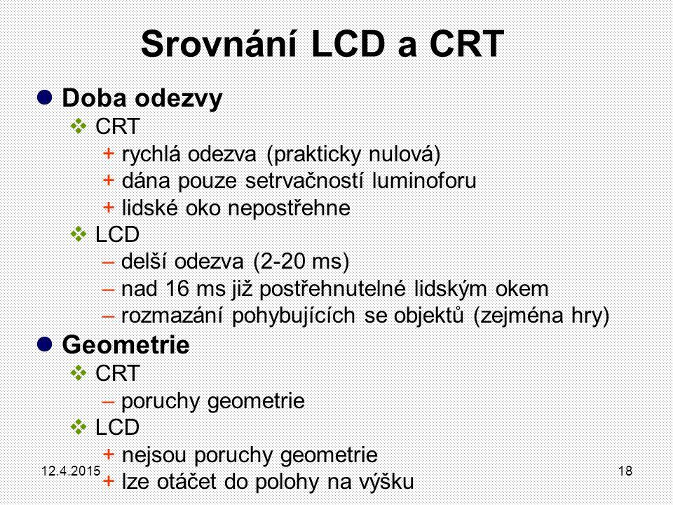 Doba odezvy  CRT + rychlá odezva (prakticky nulová) + dána pouze setrvačností luminoforu + lidské oko nepostřehne  LCD – delší odezva (2-20 ms) – na