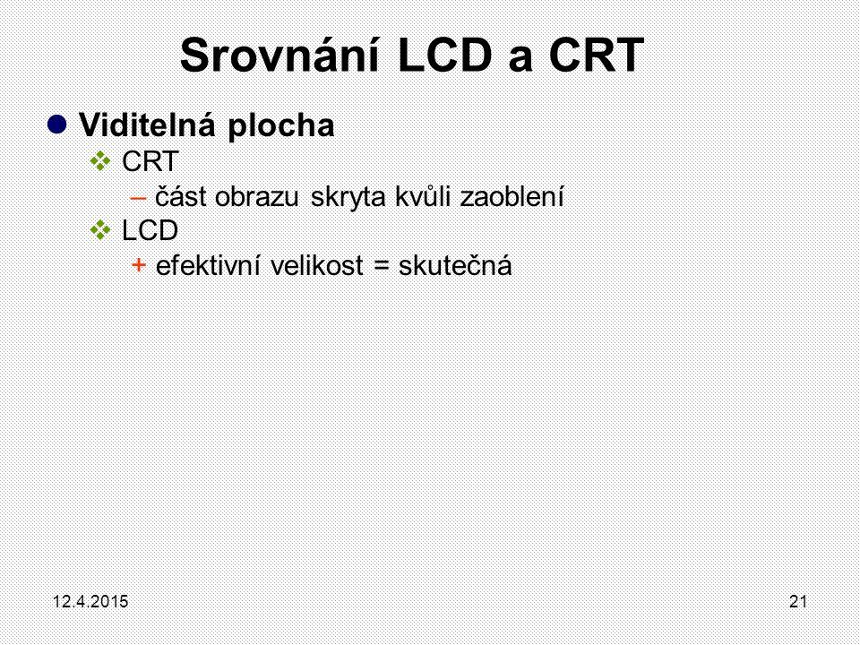 Viditelná plocha  CRT – část obrazu skryta kvůli zaoblení  LCD + efektivní velikost = skutečná Srovnání LCD a CRT 12.4.201521
