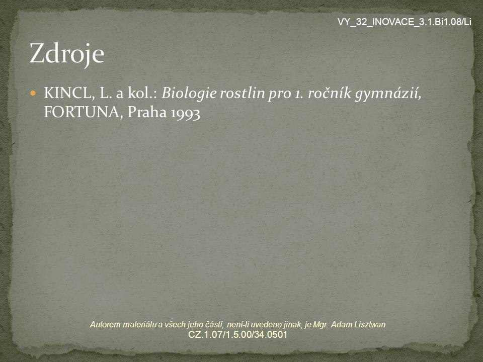 KINCL, L. a kol.: Biologie rostlin pro 1. ročník gymnázií, FORTUNA, Praha 1993 VY_32_INOVACE_3.1.Bi1.08/Li Autorem materiálu a všech jeho částí, není-