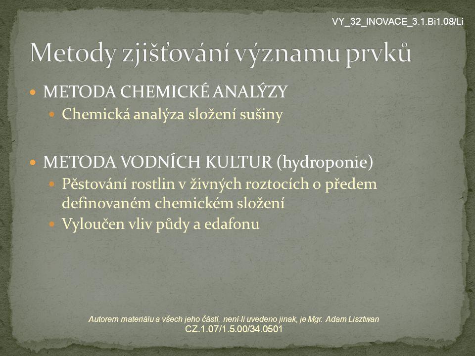 METODA CHEMICKÉ ANALÝZY Chemická analýza složení sušiny METODA VODNÍCH KULTUR (hydroponie) Pěstování rostlin v živných roztocích o předem definovaném