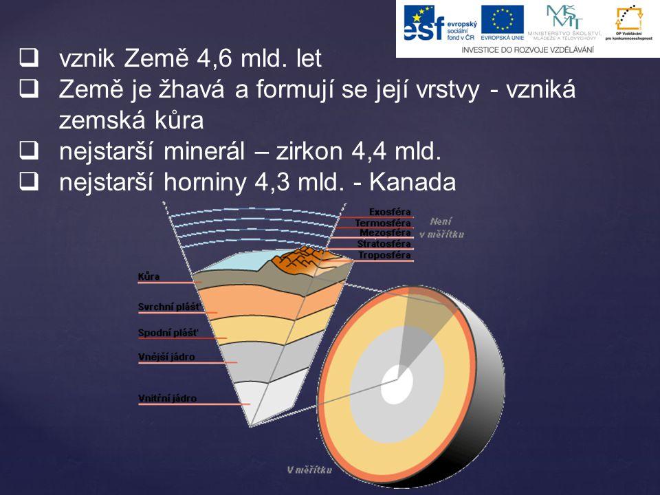  Průřez Zemí.png.In: Wikipedia: the free encyclopedia [online].