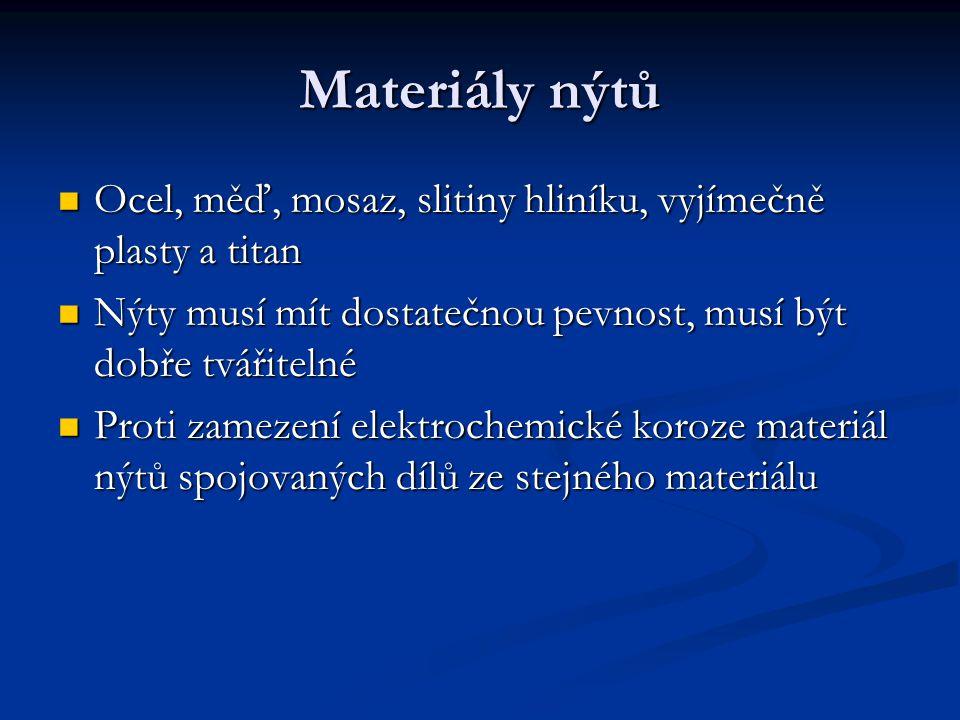 Materiály nýtů Ocel, měď, mosaz, slitiny hliníku, vyjímečně plasty a titan Ocel, měď, mosaz, slitiny hliníku, vyjímečně plasty a titan Nýty musí mít d