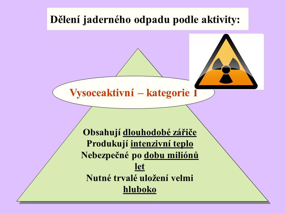 Dělení jaderného odpadu podle aktivity: Obsahují dlouhodobé zářiče Produkují intenzivní teplo Nebezpečné po dobu miliónů let Nutné trvalé uložení velm