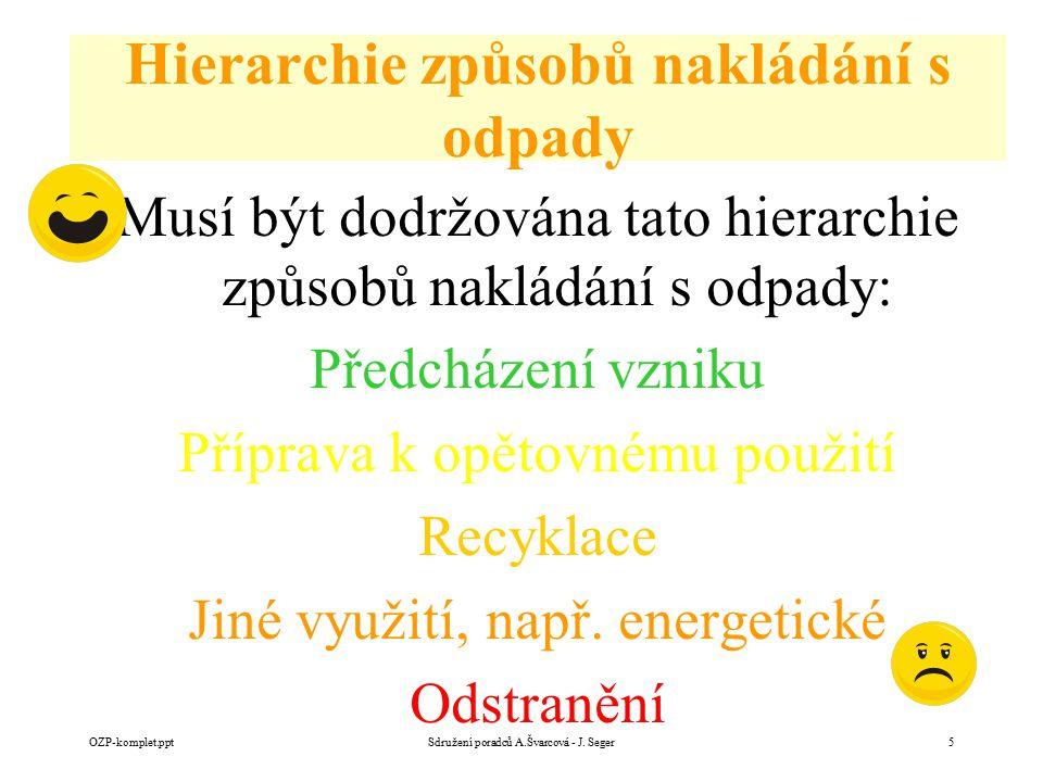 Hierarchie způsobů nakládání s odpady Musí být dodržována tato hierarchie způsobů nakládání s odpady: Předcházení vzniku Příprava k opětovnému použití Recyklace Jiné využití, např.