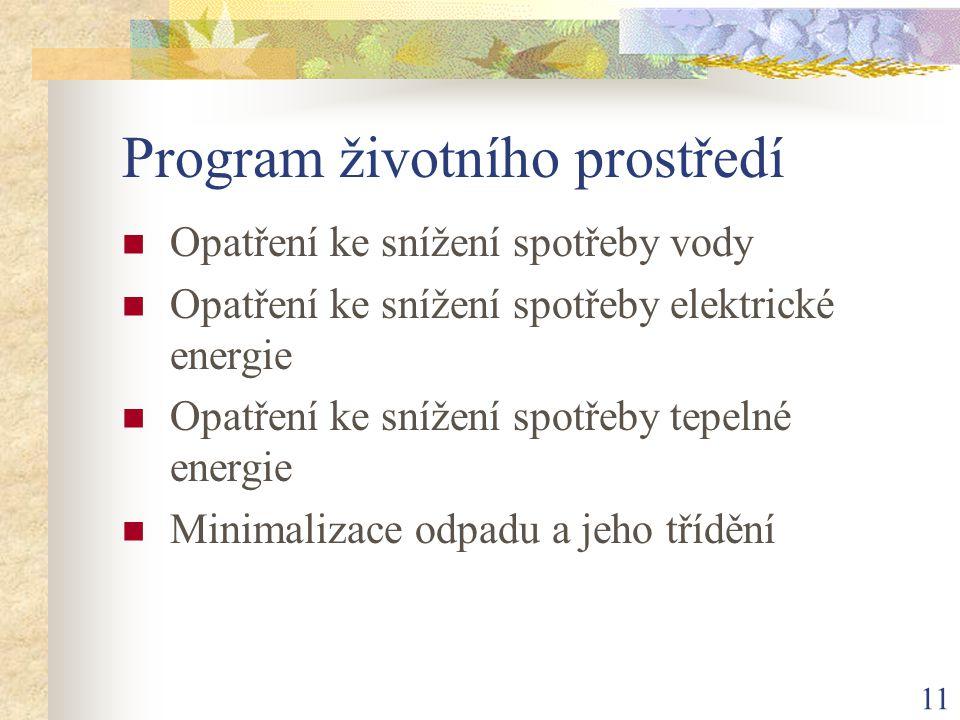 11 Program životního prostředí Opatření ke snížení spotřeby vody Opatření ke snížení spotřeby elektrické energie Opatření ke snížení spotřeby tepelné energie Minimalizace odpadu a jeho třídění