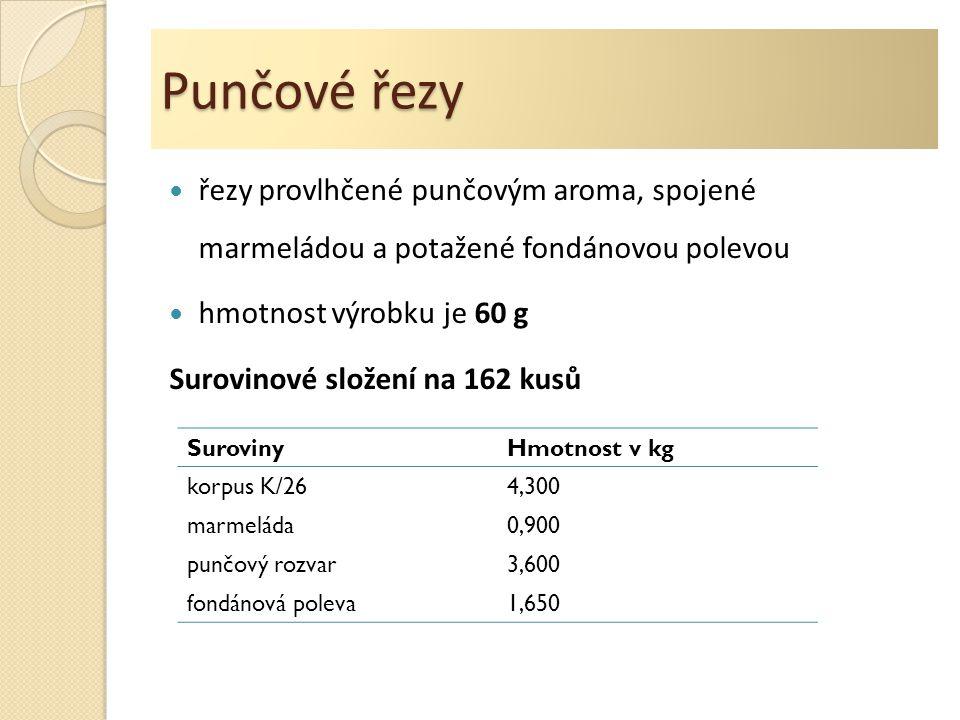 Punčové řezy řezy provlhčené punčovým aroma, spojené marmeládou a potažené fondánovou polevou hmotnost výrobku je 60 g Surovinové složení na 162 kusů