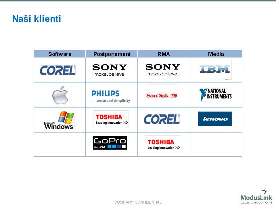 COMPANY CONFIDENTIAL Naši klienti