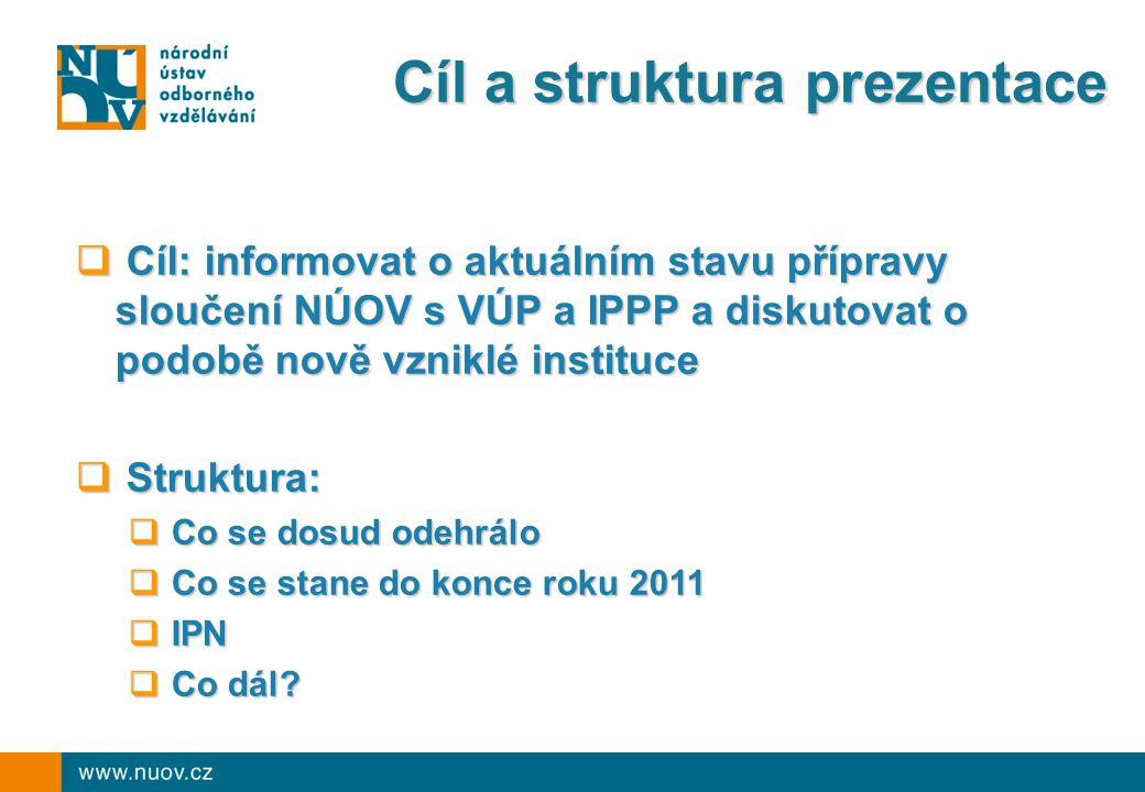 Cíl a struktura prezentace  Cíl: informovat o aktuálním stavu přípravy sloučení NÚOV s VÚP a IPPP a diskutovat o podobě nově vzniklé instituce  Struktura:  Co se dosud odehrálo  Co se stane do konce roku 2011  IPN  Co dál