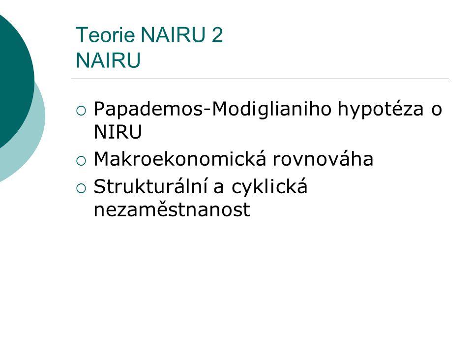 Teorie NAIRU 2 NAIRU  Papademos-Modiglianiho hypotéza o NIRU  Makroekonomická rovnováha  Strukturální a cyklická nezaměstnanost