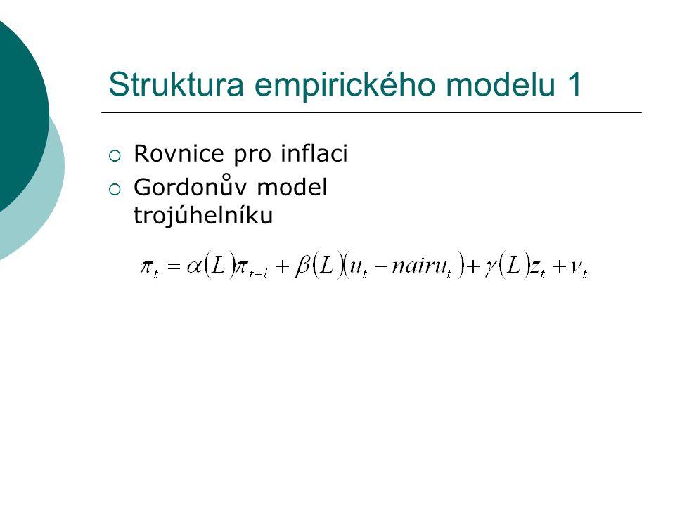 Struktura empirického modelu 1  Rovnice pro inflaci  Gordonův model trojúhelníku