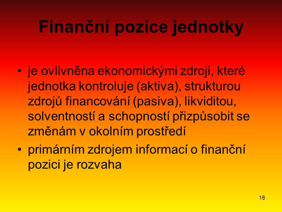 16 Finanční pozice jednotky je ovlivněna ekonomickými zdroji, které jednotka kontroluje (aktiva), strukturou zdrojů financování (pasiva), likviditou, solventností a schopností přizpůsobit se změnám v okolním prostředí primárním zdrojem informací o finanční pozici je rozvaha