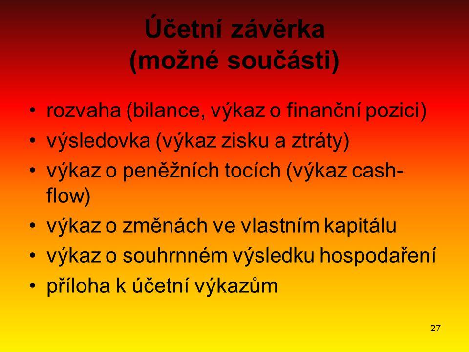 27 Účetní závěrka (možné součásti) rozvaha (bilance, výkaz o finanční pozici) výsledovka (výkaz zisku a ztráty) výkaz o peněžních tocích (výkaz cash- flow) výkaz o změnách ve vlastním kapitálu výkaz o souhrnném výsledku hospodaření příloha k účetní výkazům