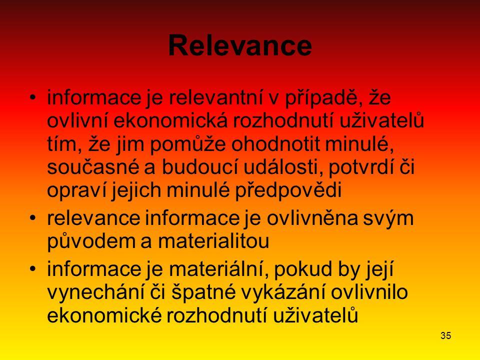 35 Relevance informace je relevantní v případě, že ovlivní ekonomická rozhodnutí uživatelů tím, že jim pomůže ohodnotit minulé, současné a budoucí události, potvrdí či opraví jejich minulé předpovědi relevance informace je ovlivněna svým původem a materialitou informace je materiální, pokud by její vynechání či špatné vykázání ovlivnilo ekonomické rozhodnutí uživatelů