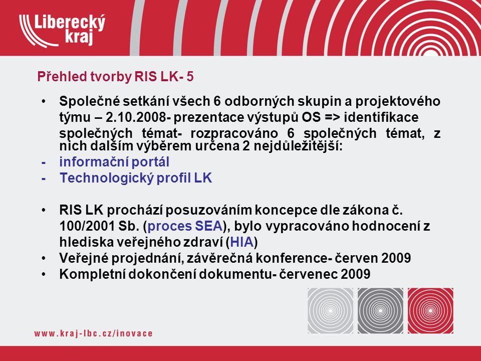 Společné setkání všech 6 odborných skupin a projektového týmu – 2.10.2008- prezentace výstupů OS => identifikace společných témat- rozpracováno 6 spol