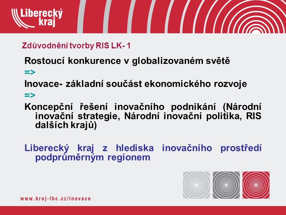 Rostoucí konkurence v globalizovaném světě => Inovace- základní součást ekonomického rozvoje => Koncepční řešení inovačního podnikání (Národní inovační strategie, Národní inovační politika, RIS dalších krajů) Liberecký kraj z hlediska inovačního prostředí podprůměrným regionem Zdůvodnění tvorby RIS LK- 1