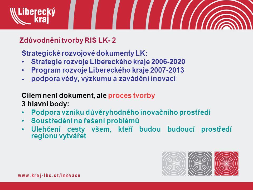 Strategické rozvojové dokumenty LK: Strategie rozvoje Libereckého kraje 2006-2020 Program rozvoje Libereckého kraje 2007-2013 -podpora vědy, výzkumu a zavádění inovací Cílem není dokument, ale proces tvorby 3 hlavní body: Podpora vzniku důvěryhodného inovačního prostředí Soustředění na řešení problémů Ulehčení cesty všem, kteří budou budoucí prostředí regionu vytvářet Zdůvodnění tvorby RIS LK- 2